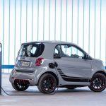 Recharge Smart ForTwo 2020 100 % électrique